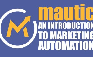 The Secret 100% FREE Automated Marketing Solution No One Wants You To Know About