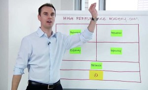 6 Questions for High-Performance from Brendon Burchard, Founder of High Performance Academy