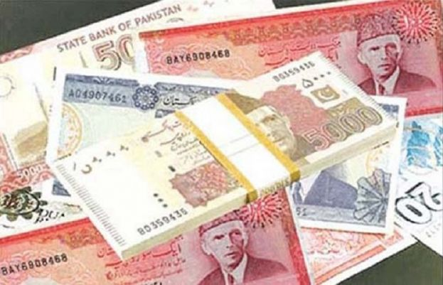 Currency Rates in Pakistan