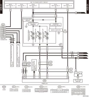 Subaru Crosstrek Service Manual  Airbag system Wiring