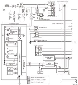 Subaru Crosstrek Service Manual  Cvt control system