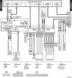 Subaru Crosstrek Service Manual  Electric power steering