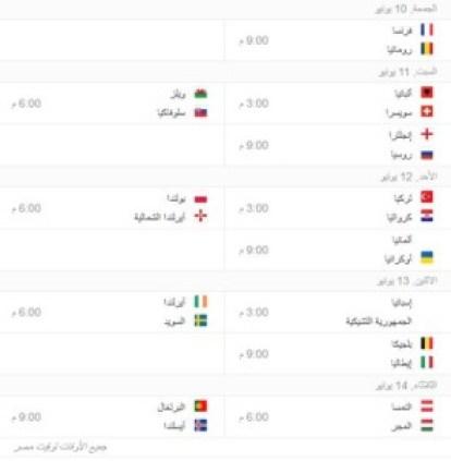 جدول يورو 1