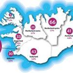 Fá Suðurnesjafyrirtæki á meðal 850 fyrirmyndarfyrirtækja