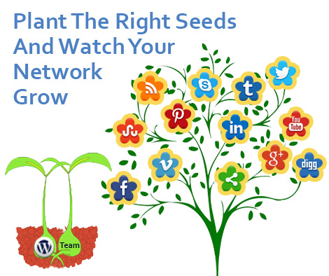 Community Team Network Growth