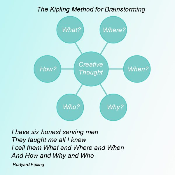 Kipling Practical Method to Increase Creativity