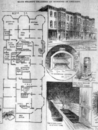 Holmes Murder Castle