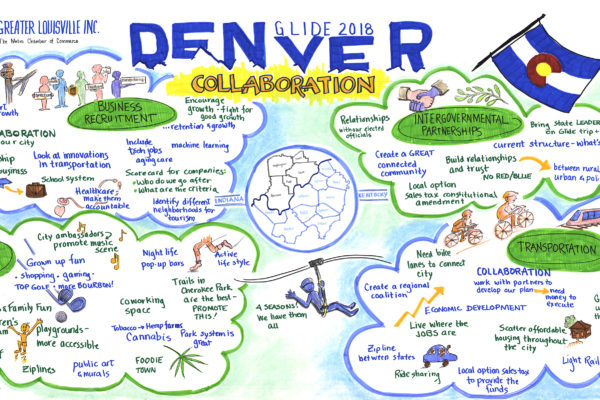 Sue Fody Got It Learning Designs Graphic Recorder