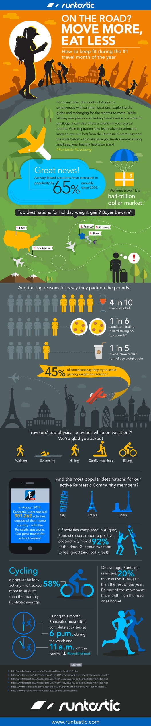 Runtastic Infographic_Aug_Move More Eat Less