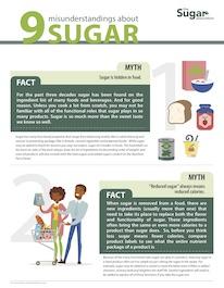 9 Misunderstandings About Sugar