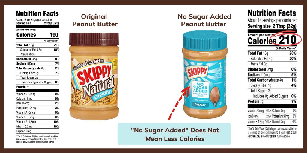 Peanut butter nutrition label