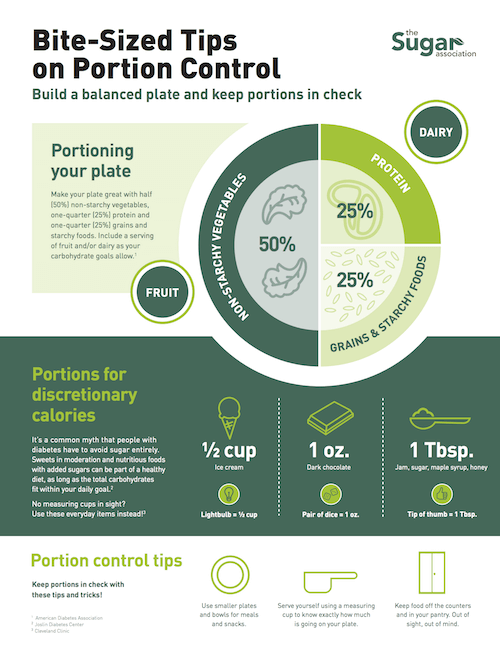 Bite-Sized Tips on Portion Control