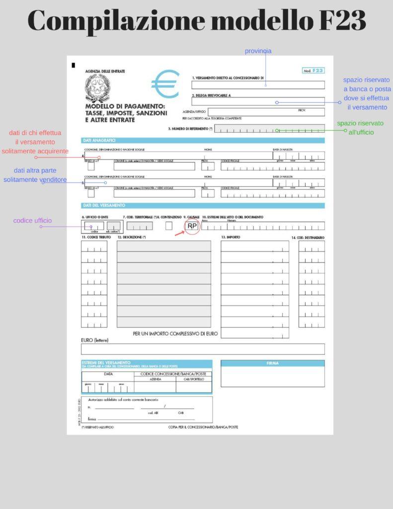 Compilazione Modello F23 Suggerimenti Immobiliari