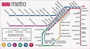 Beginner's guide to San Francisco transportation