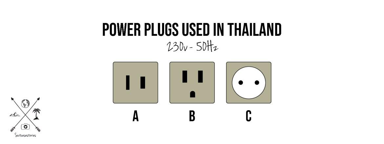 Power plug socket Thailand