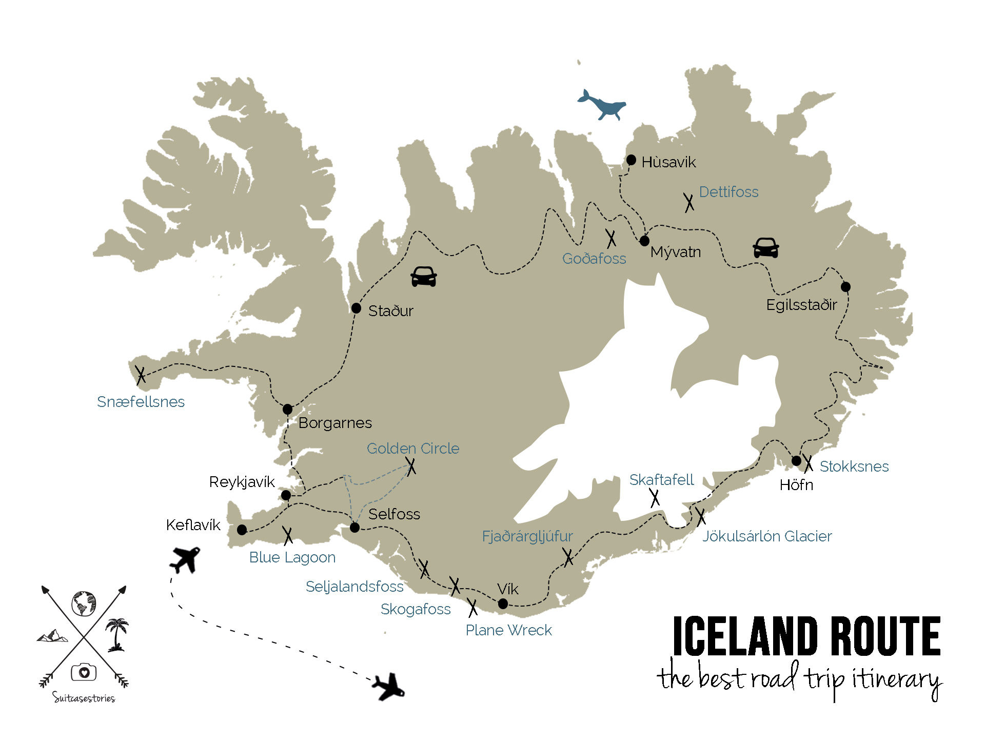 Iceland Route: the best road trip itinerary for 10 days