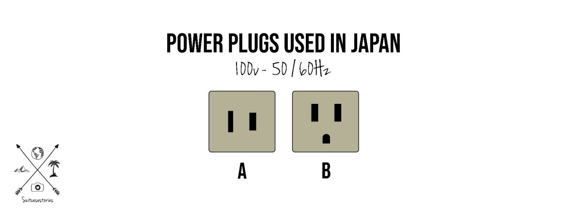 power & electricity in Japan