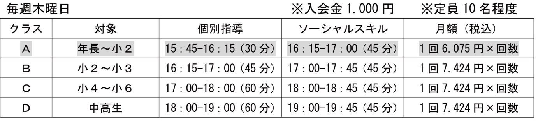 【横須賀YMCA】トライアングルクラス