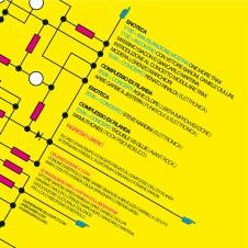 RE: TRAX COMPLETE COMMUNION: TRAxART Incursioni sonore nei circuiti di Piermario Ciani locandina retro programma