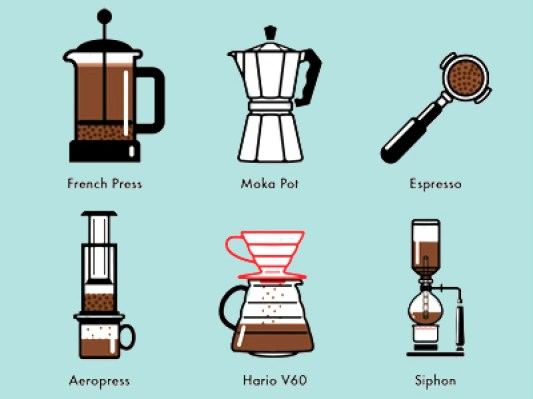 Can you use ground coffee in an espresso machine