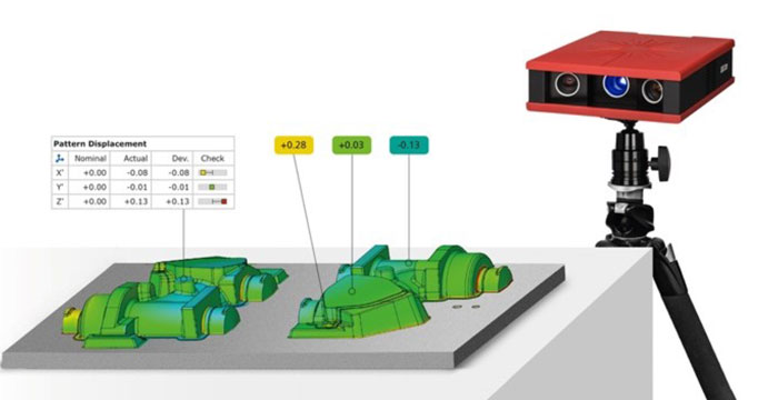 Contactless scanning and point cloud processing