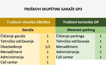 garaza-n