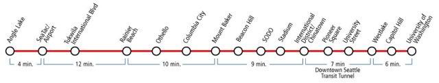 Seattle Link Light-Rail Sations