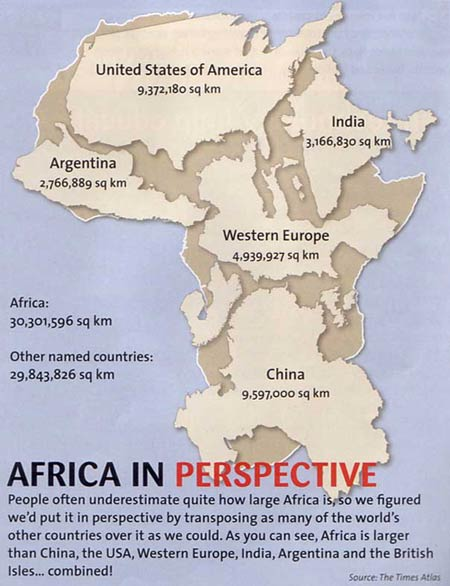 Africa in Perspective