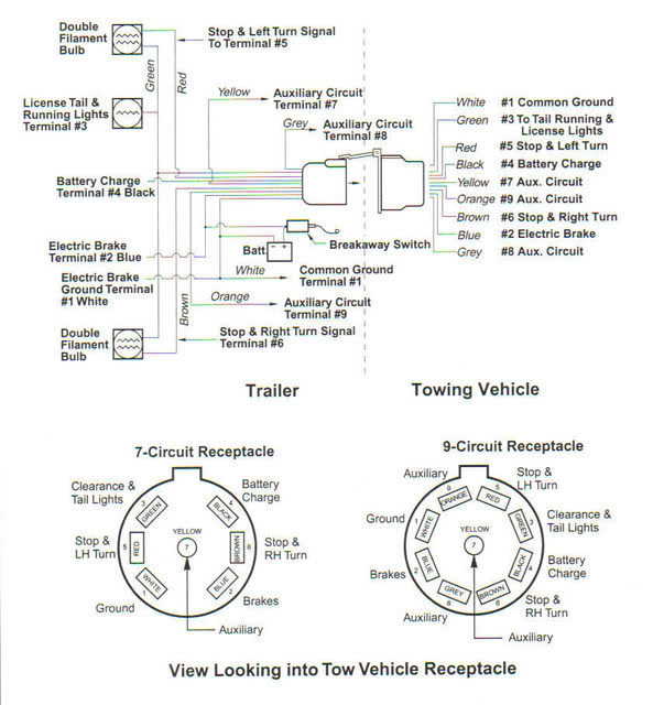 dodge ram 1500 trailer wiring diagram  filter wiring