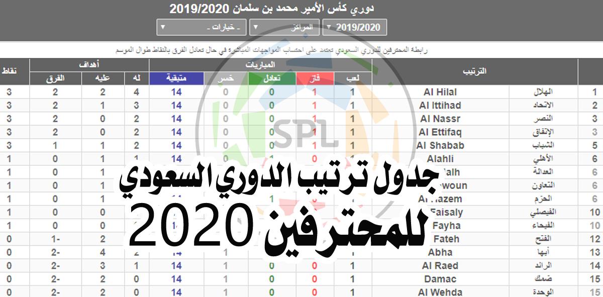 ترتيب الدوري السعودي 2020 موقع شمس الاخباري