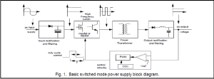 What is Switch Mode Power Supply?  Sunpower UK