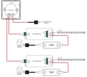 AC Input 110V Rotary Dimmer SR2202N110V