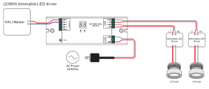 2 Channels AC Triac DALI Dimmer SR2303AC