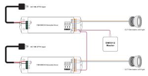 2 Channels DMX 75W Dimmable CC LED Driver SRP210675WCCT