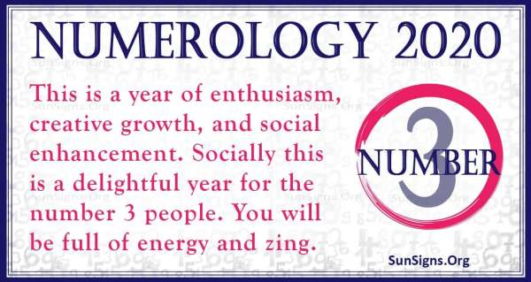 number 3 numerology # 3