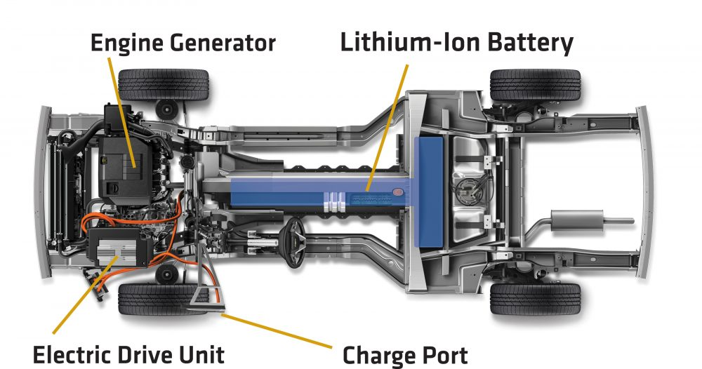 How does an electric engine work
