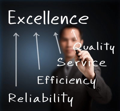 Excellence quality service reliability efficiency