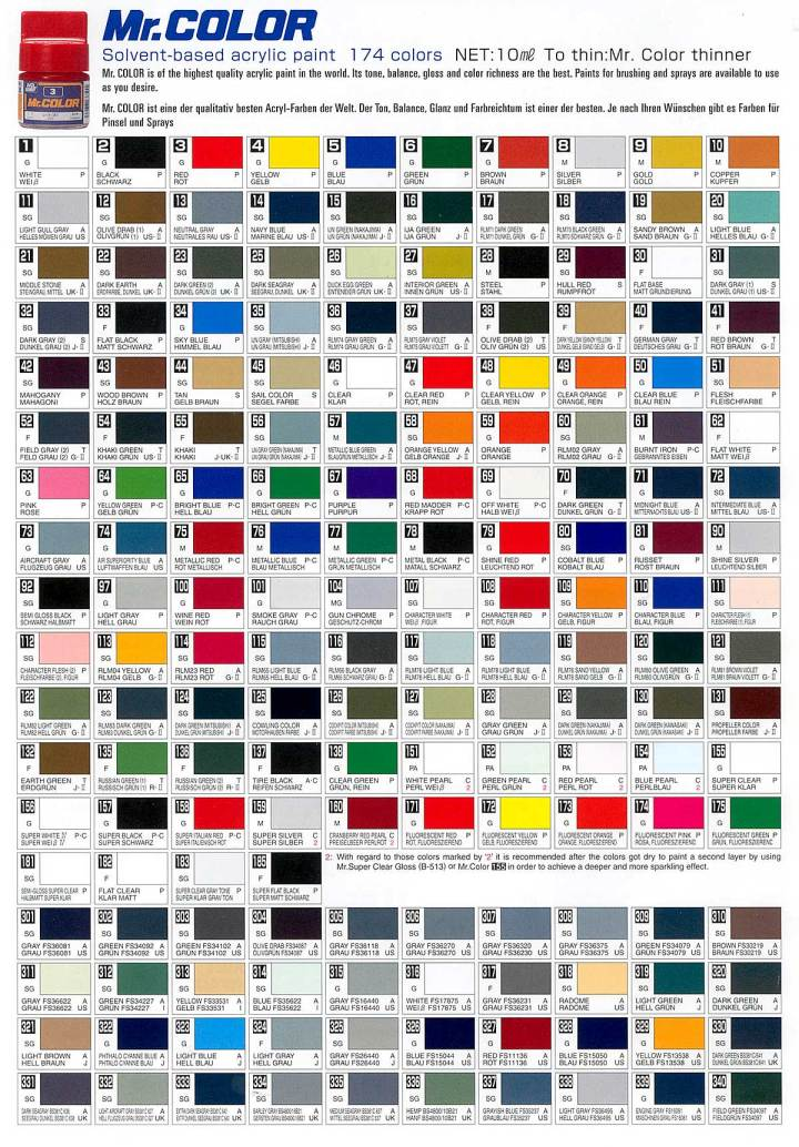 Mr Color Lacquer Paint Chart Todayss