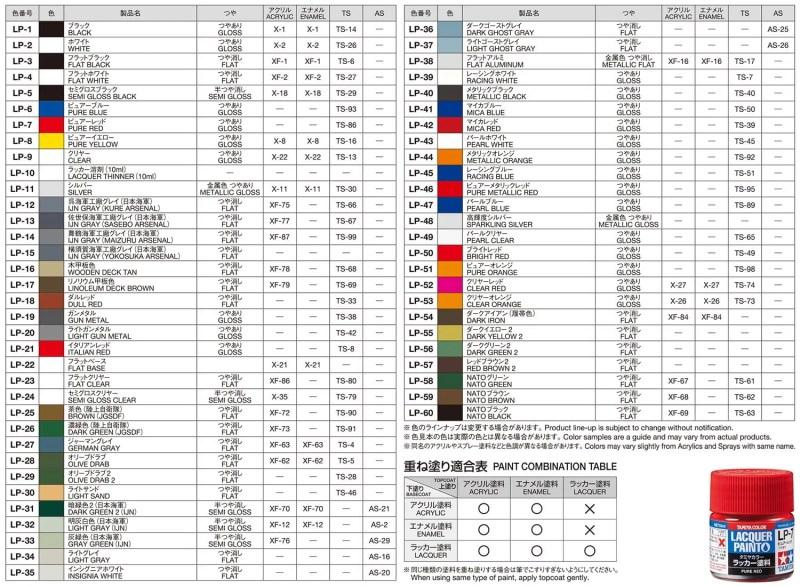 Tamiya Color Chart Conversion Coloringsite