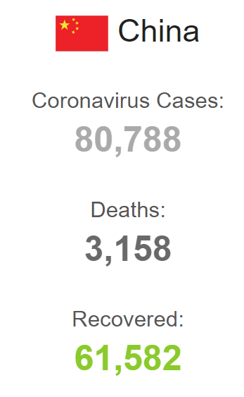China's current situaction of corona virus infection