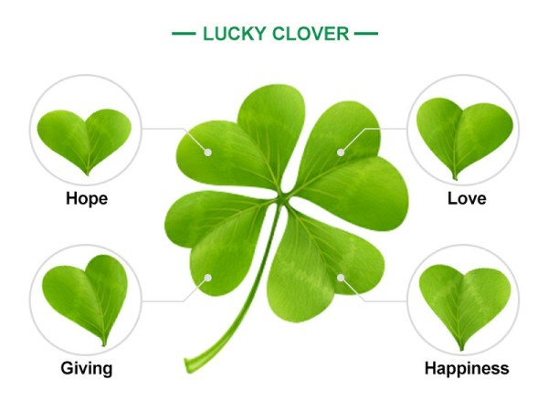 meanings of four-leaf-clover