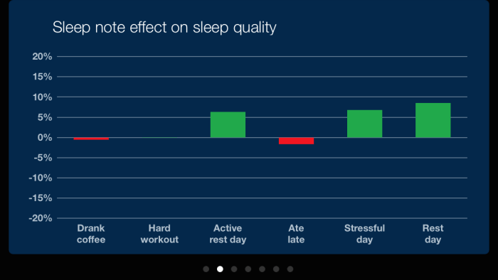 sleep-cycle-app