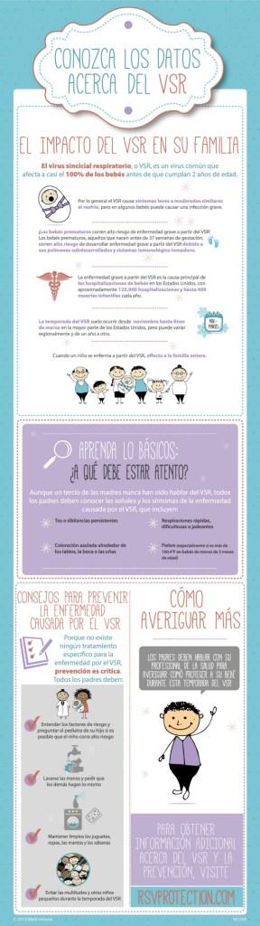 RSV-Infographic-Spanish