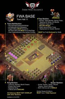 FWA war base th11 - La nuova frontiera del farming: la Farming War Alliance