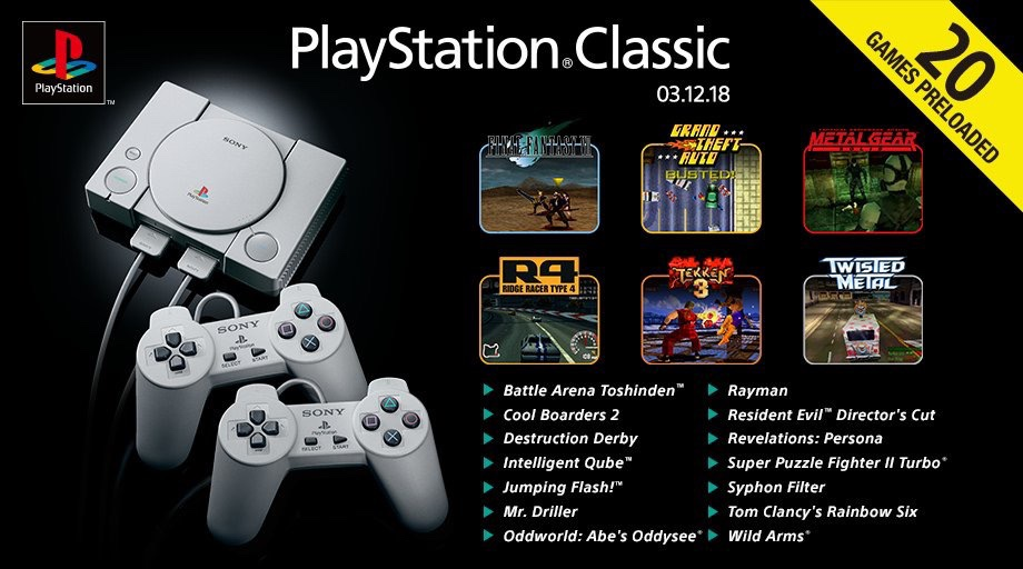 PlayStation Classic Game List