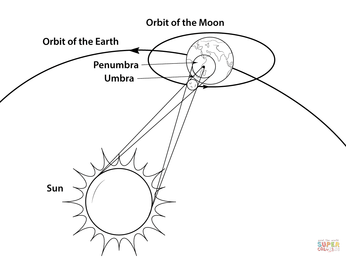 Geometry Of A Total Solar Eclipse Coloring Page