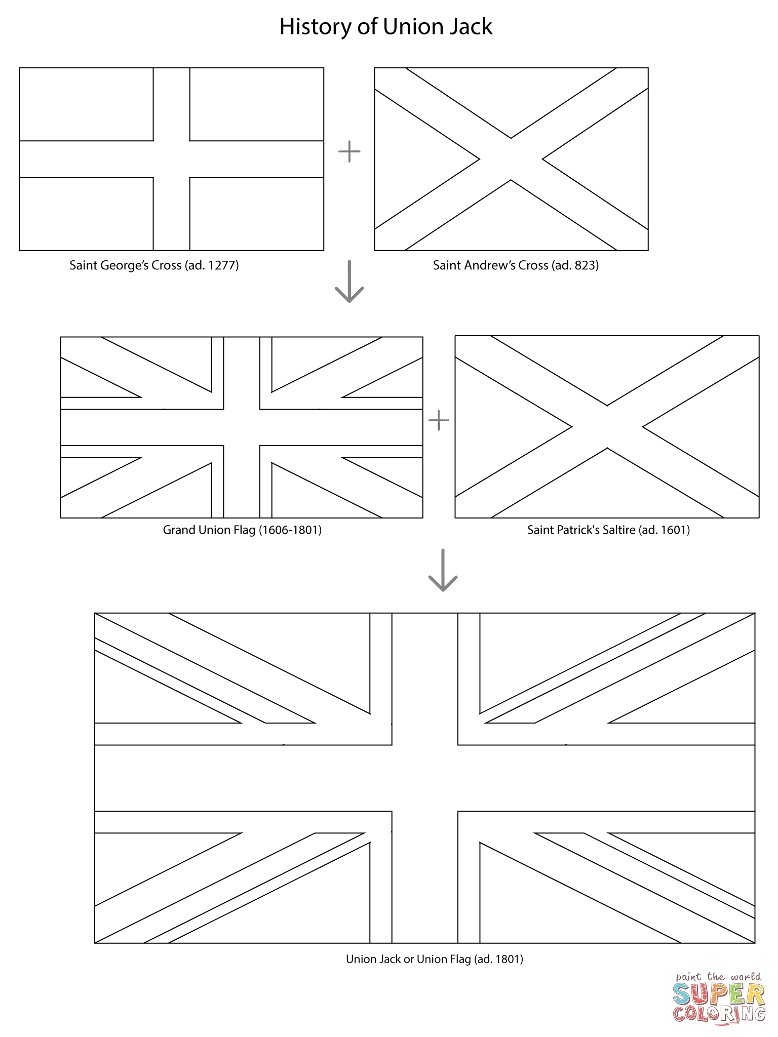 Union Jack History Coloring Page