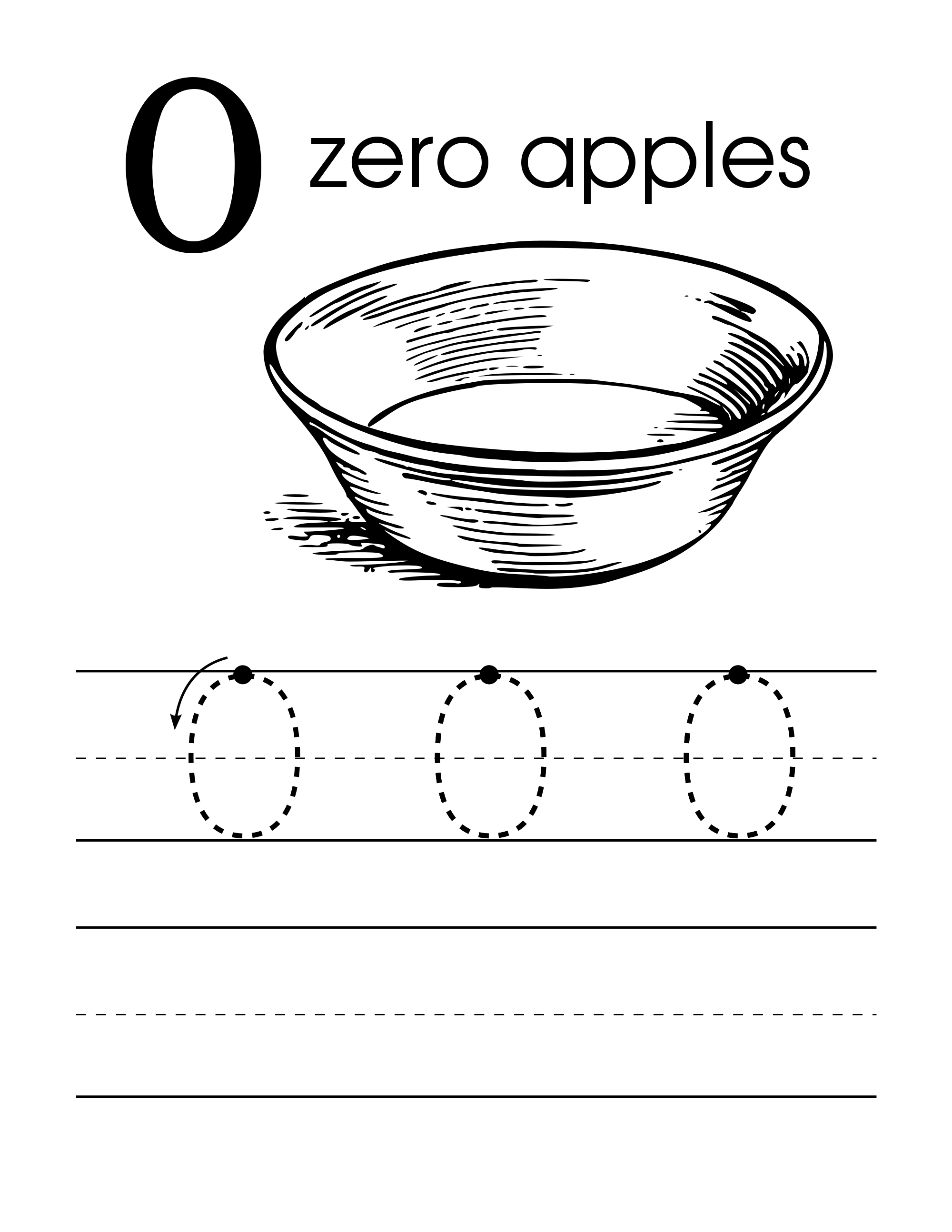 Number 0 Zero Handwriting Worksheet Preschool With Apples In A Bowl