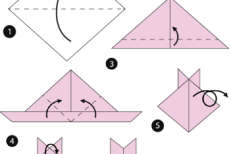 Origami paper folding activities with triangular faces path origami for kids origami animals easy origami flower easy origami instructions origami flower how to make an origami bookmark corner red ted art s blog mightylinksfo