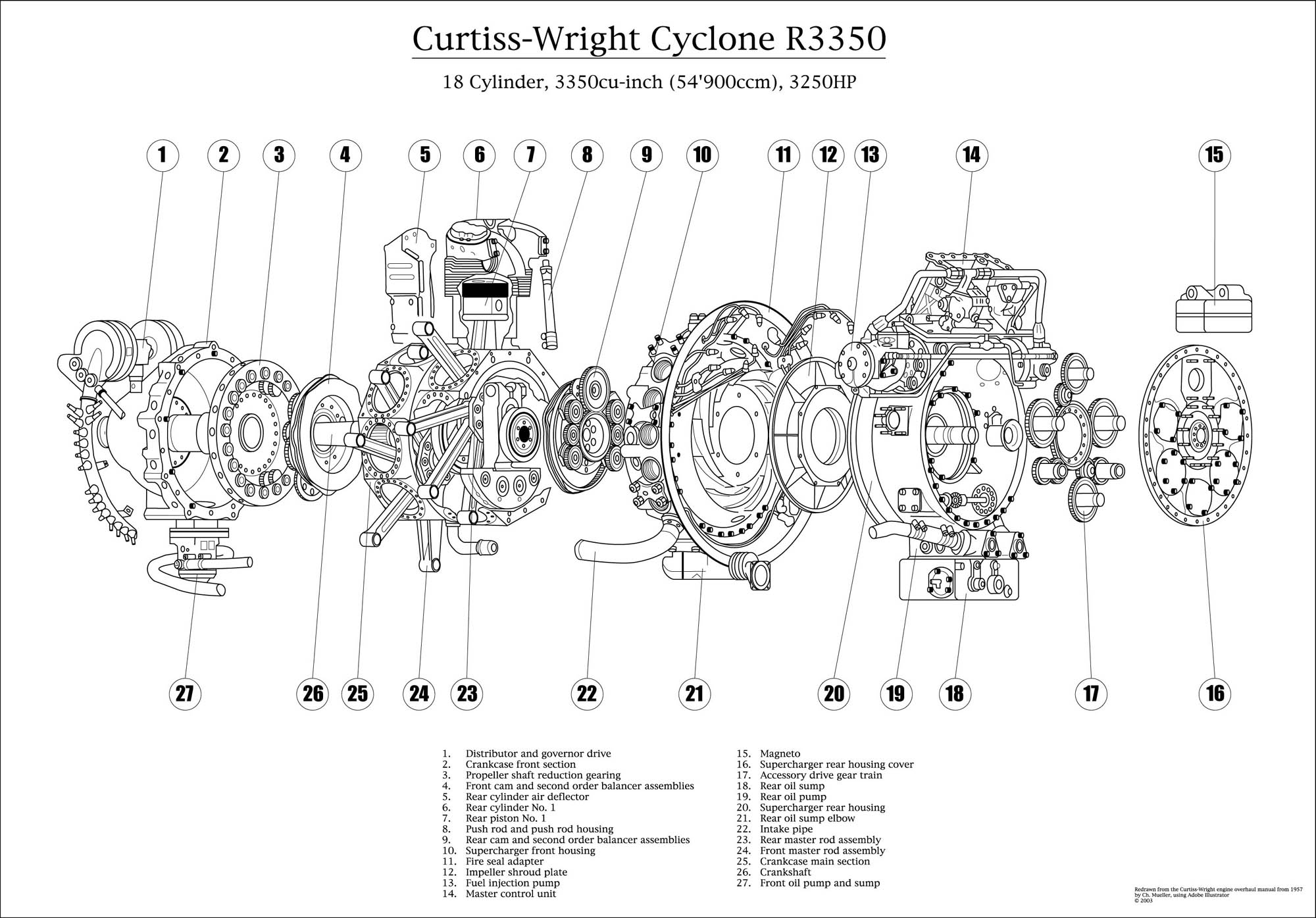 Curtiss Wright R